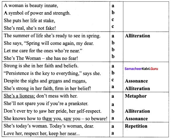I'm Every Woman Poem Samacheer Kalvi 10th English Chapter 3