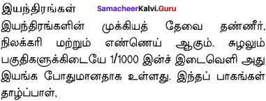 The Secret Of Machines Figure Of Speech Samacheer Kalvi 10th English Solutions Poem Chapter 5