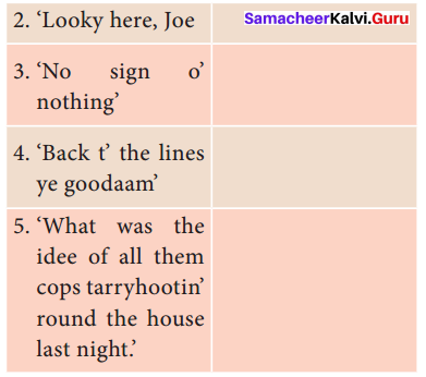 10th English The Night The Ghost Got In Question Answer Samacheer Kalvi Chapter 2
