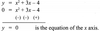 Samacheer Kalvi 10th Maths Chapter 3 Algebra Ex 3.15 24