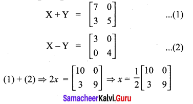 10th Maths Exercise 3.17 Samacheer Kalvi Chapter 3 Algebra