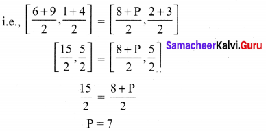 Samacheer Kalvi 10th Maths Chapter 5 Coordinate Geometry Additional Questions 7