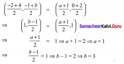 Samacheer Kalvi 10th Maths Chapter 5 Coordinate Geometry Additional Questions 9