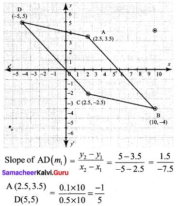 10th Maths 5.2 Exercise Chapter 5 Coordinate Geometry Samacheer Kalvi