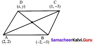 10th Exercise 5.2 Chapter 5 Coordinate Geometry Samacheer Kalvi