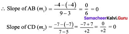 10th Samacheer Kalvi Maths Coordinate Geometry Chapter 5 Ex 5.2