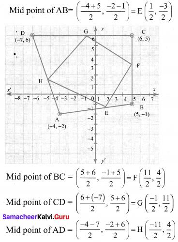 Maths Class 10th Exercise 5.2 Samacheer Kalvi Chapter 5 Coordinate Geometry