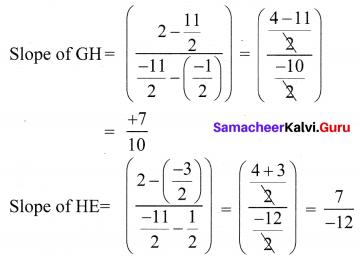 10th Math 5.2 Chapter 5 Coordinate Geometry Samacheer Kalvi