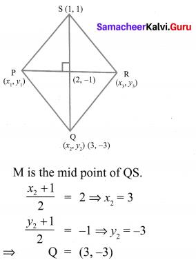 Samacheer Kalvi 10th Maths Chapter 5 Coordinate Geometry Ex 5.2 Samacheer Kalvi 10th Maths Chapter 5 Coordinate Geometry Ex 5.2 24