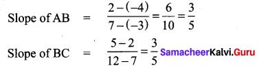 Ex 5.2 Class 10 Samacheer Chapter 5 Coordinate Geometry