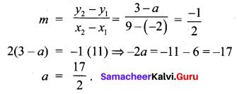10th Maths Ex 5.2 Chapter 5 Coordinate Geometry Samacheer Kalvi