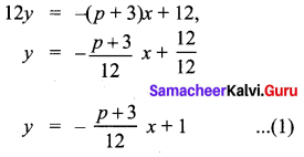 Class 10 Maths Exercise 5.4 Solutions Maths Chapter 5 Coordinate Geometry