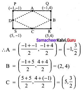 Samacheer Kalvi 10th Maths Chapter 5 Coordinate Geometry Unit Exercise 5 1