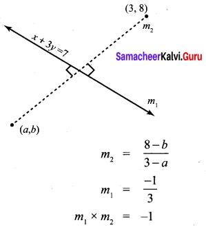Samacheer Kalvi 10th Maths Chapter 5 Coordinate Geometry Unit Exercise 5 11