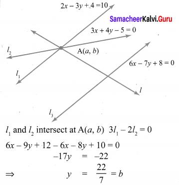 Samacheer Kalvi 10th Maths Chapter 5 Coordinate Geometry Unit Exercise 5 15