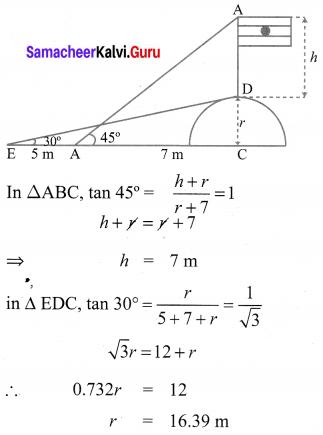 10th Exercise 6.2 Samacheer Kalvi Maths Solutions Chapter 6 Trigonometry