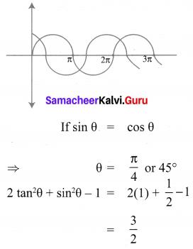 Samacheer Kalvi 10th Maths Chapter 6 Trigonometry Ex 6.5 5