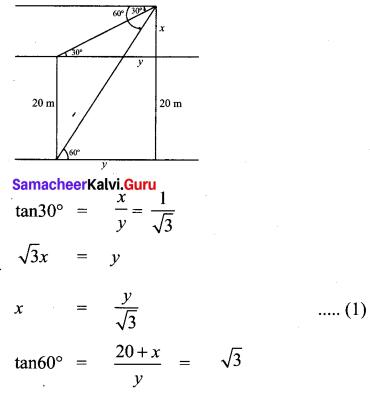 Samacheer Kalvi 10th Maths Chapter 6 Trigonometry Ex 6.5 64