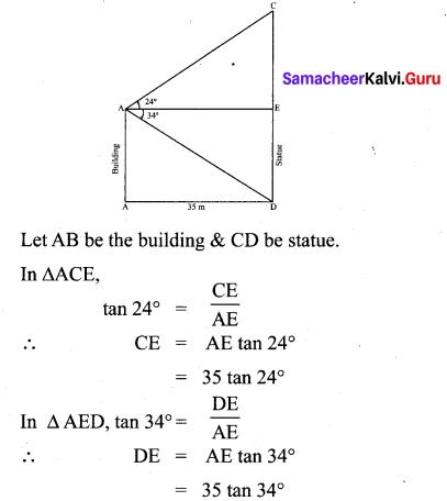 Samacheer Kalvi 10th Maths Chapter 6 Trigonometry Unit Exercise 6 17