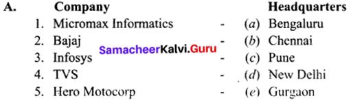 Globalisation Class 10 Notes Samacheer Kalvi Social Science Economics Solutions Chapter 2