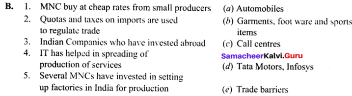 Economics Class 10 Globalisation And Trade Solutions Chapter 2 Samacheer Kalvi