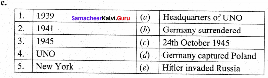 World Map For 10th Class Samacheer Kalvi Social Science History Solutions Chapter 3