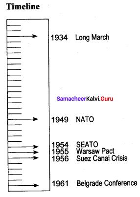 10th Social Science Samacheer Kalvi History Solutions Chapter 4 The World After World War