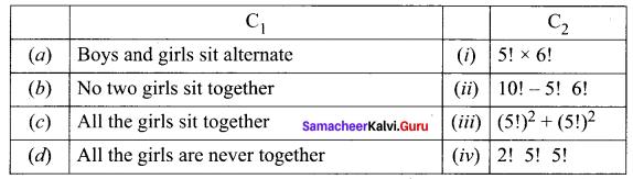 Ex 4.1 Class 11 Pdf Maths Solutions Chapter 4 Combinatorics And Mathematical Induction Samacheer Kalvi
