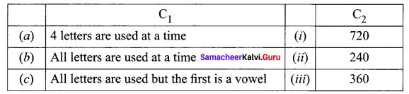 11th Maths Chapter 4 Solutions Samacheer Kalvi Combinatorics And Mathematical Induction Ex 4.1