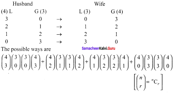 Samacheer Kalvi 11th Maths Solutions Chapter 4 Combinatorics and Mathematical Induction Ex 4.3 56