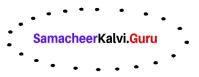 Samacheer Kalvi 11th Maths Solutions Chapter 4 Combinatorics and Mathematical Induction Ex 4.3 64