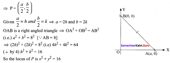 Samacheer Kalvi 11th Maths Solutions Chapter 6 Two Dimensional Analytical Geometry Ex 6.1 5