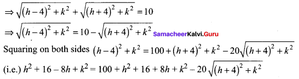Samacheer Kalvi 11th Maths Solutions Chapter 6 Two Dimensional Analytical Geometry Ex 6.1 76