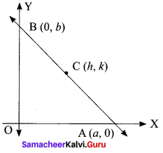 Samacheer Kalvi 11th Maths Solutions Chapter 6 Two Dimensional Analytical Geometry Ex 6.1 82