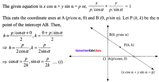 Samacheer Kalvi 11th Maths Solutions Chapter 6 Two Dimensional Analytical Geometry Ex 6.1 88