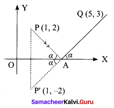Samacheer Kalvi 11th Maths Solutions Chapter 6 Two Dimensional Analytical Geometry Ex 6.3 94