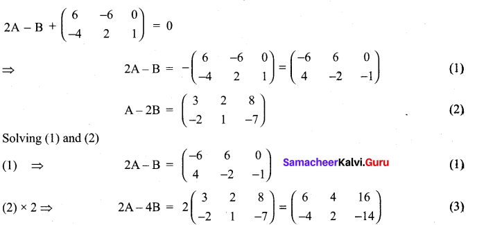 Exercise 7.1 Class 11 Maths State Board Samacheer Kalvi Chapter 7 Matrices And Determinants