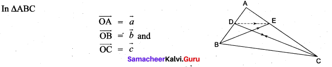 Samacheer Kalvi 11th Maths Solutions Chapter 8 Vector Algebra - I Ex 8.1 8