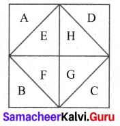 Samacheer Kalvi 6th Maths Solutions Term 1 Chapter 6 Information Processing Ex 6.3 Q1.1