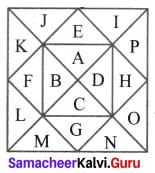 Samacheer Kalvi 6th Maths Solutions Term 1 Chapter 6 Information Processing Ex 6.3 Q1.3