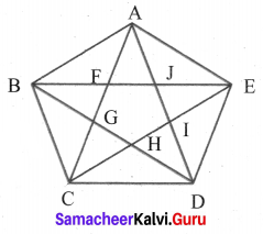 Samacheer Kalvi 6th Maths Solutions Term 1 Chapter 6 Information Processing Ex 6.3 Q1.4