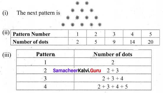 Samacheer Kalvi 6th Maths Solutions Term 1 Chapter 6 Information Processing Ex 6.3 Q3.1