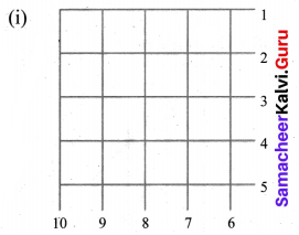 Samacheer Kalvi 6th Maths Solutions Term 1 Chapter 6 Information Processing Ex 6.3 Q6.1