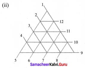 Samacheer Kalvi 6th Maths Solutions Term 1 Chapter 6 Information Processing Ex 6.3 Q6.2