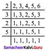 Samacheer Kalvi 6th Maths Solutions Term 2 Chapter 1 Numbers Intext Questions 19 Q1
