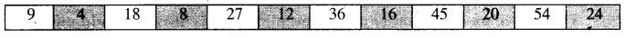 Samacheer Kalvi 6th Maths Solutions Term 2 Chapter 1 Numbers Intext Questions 3 Q1.1