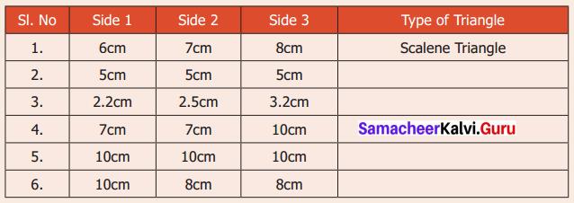 Samacheer Kalvi 6th Maths Solutions Term 2 Chapter 4 Geometry Intext Questions Q1
