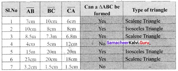 Samacheer Kalvi 6th Maths Solutions Term 2 Chapter 4 Geometry Intext Questions Q3.1