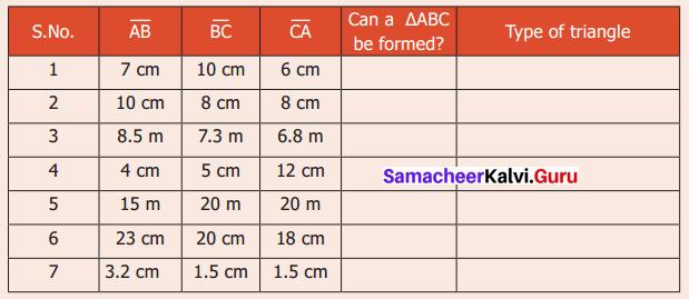 Samacheer Kalvi 6th Maths Solutions Term 2 Chapter 4 Geometry Intext Questions Q3