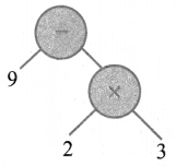Samacheer Kalvi 6th Maths Solutions Term 2 Chapter 5 Information Processing Ex 5.1 Q1.1